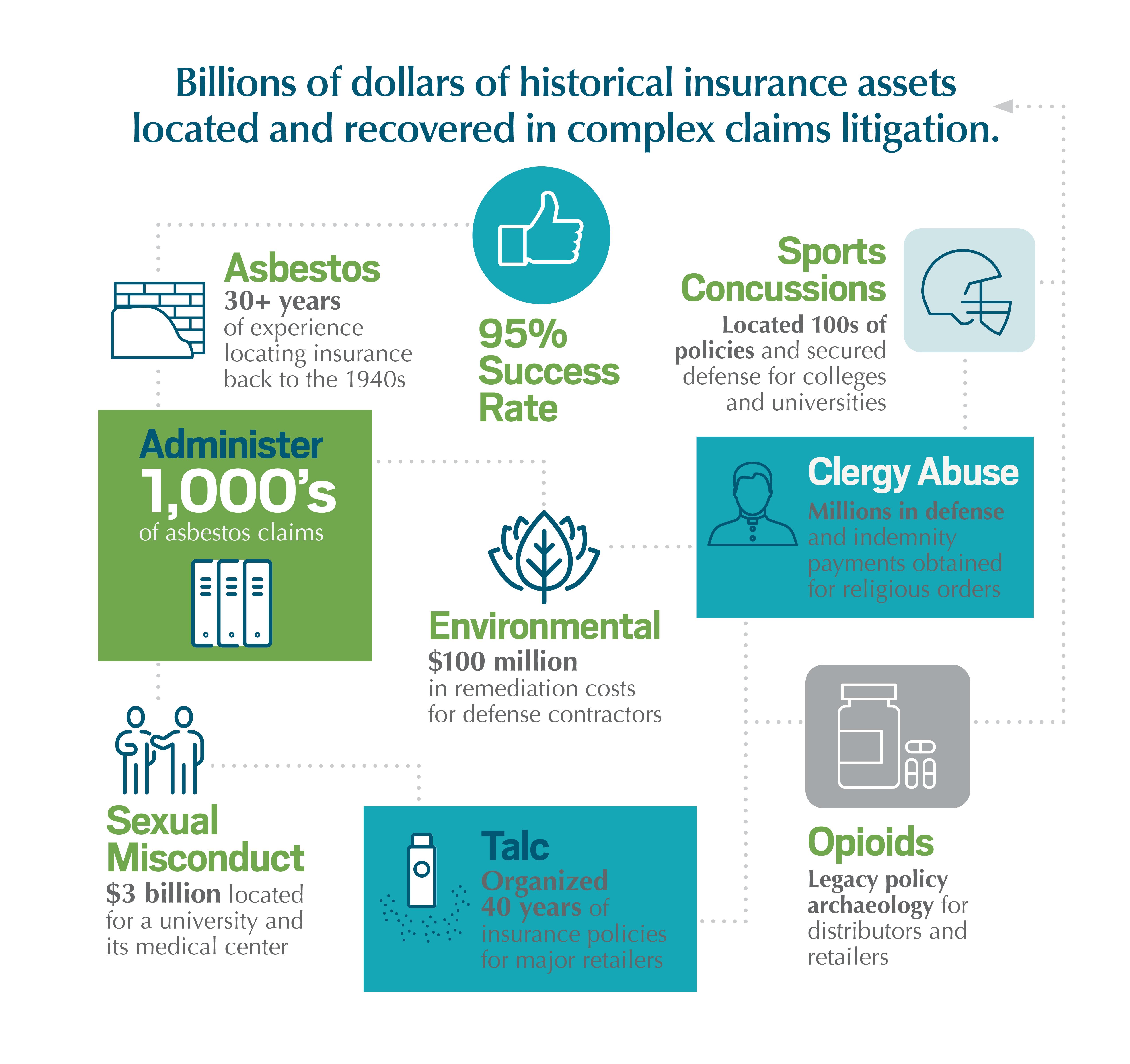Arcina Infographic